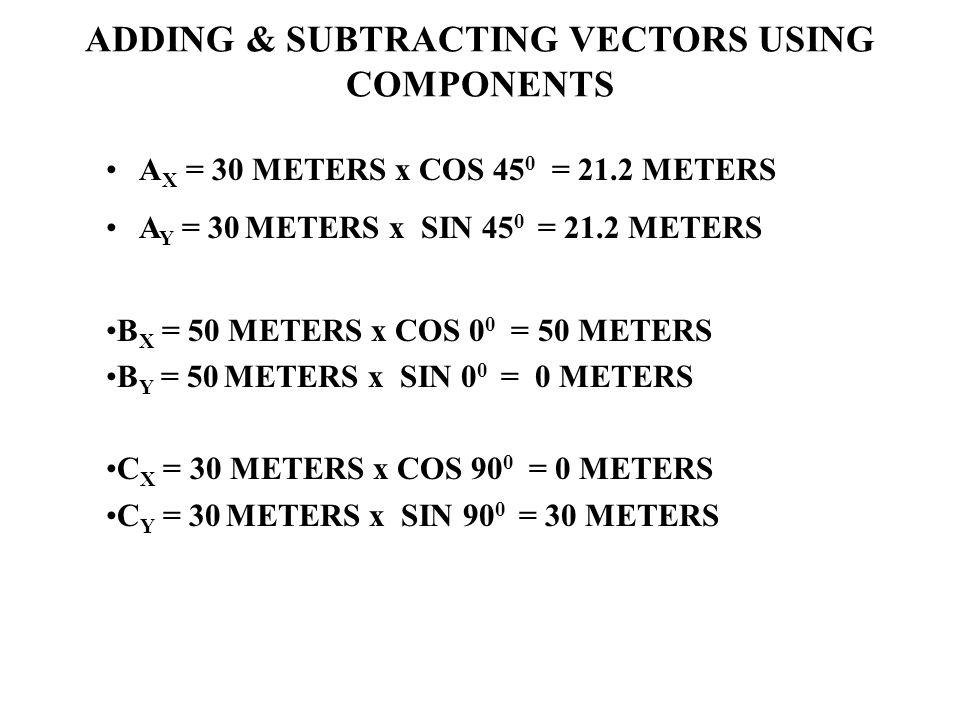 ADDING & SUBTRACTING VECTORS USING COMPONENTS A X = 30 METERS x COS 45 0 = 21.2 METERS A Y = 30 METERS x SIN 45 0 = 21.2 METERS B X = 50 METERS x COS