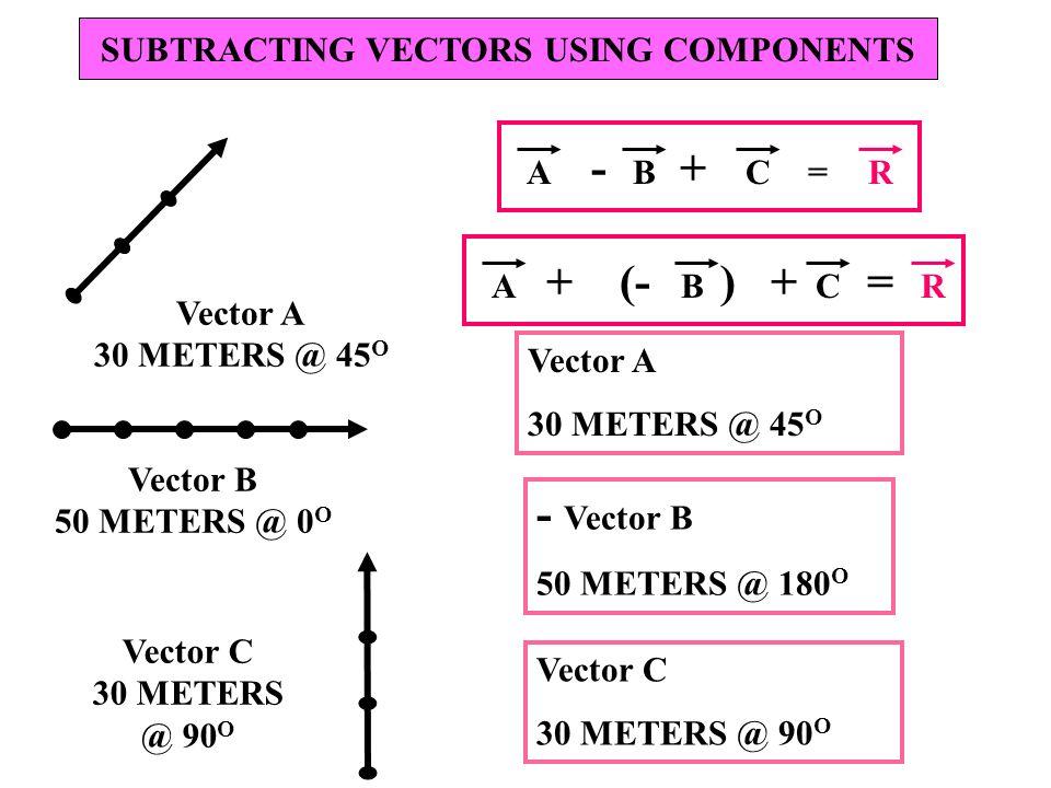 SUBTRACTING VECTORS USING COMPONENTS Vector A 30 METERS @ 45 O Vector C 30 METERS @ 90 O Vector B 50 METERS @ 0 O A - + = BCRA + (- ) + = BCR Vector A