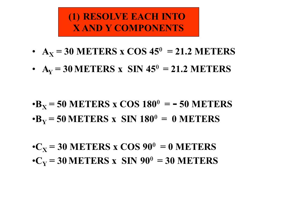 (1)RESOLVE EACH INTO X AND Y COMPONENTS A X = 30 METERS x COS 45 0 = 21.2 METERS A Y = 30 METERS x SIN 45 0 = 21.2 METERS B X = 50 METERS x COS 180 0