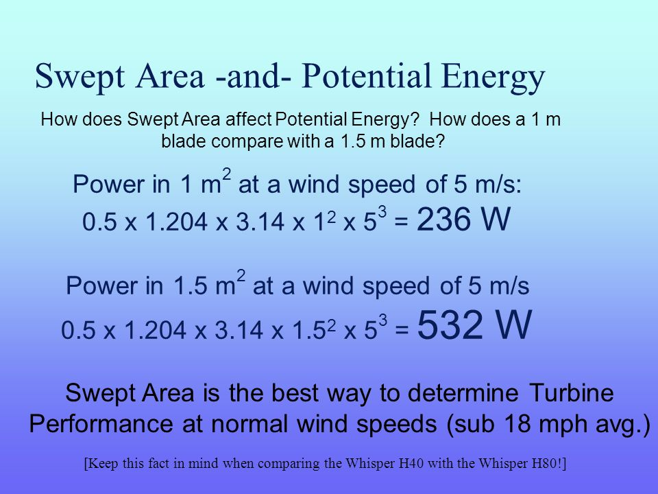 Swept Area -and- Potential Energy Power in 1 m 2 at a wind speed of 5 m/s: 0.5 x 1.204 x 3.14 x 1 2 x 5 3 = 236 W Power in 1.5 m 2 at a wind speed of 5 m/s 0.5 x 1.204 x 3.14 x 1.5 2 x 5 3 = 532 W Swept Area is the best way to determine Turbine Performance at normal wind speeds (sub 18 mph avg.) How does Swept Area affect Potential Energy.