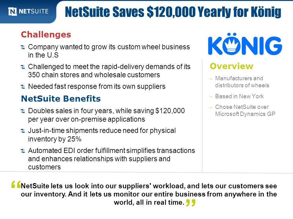 Overview – Manufacturers and distributors of wheels – Based in New York – Chose NetSuite over Microsoft Dynamics GP Challenges Company wanted to grow