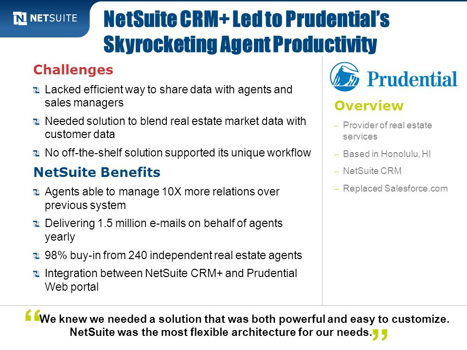Overview – Provider of real estate services – Based in Honolulu, HI – NetSuite CRM – Replaced Salesforce.com Challenges Lacked efficient way to share
