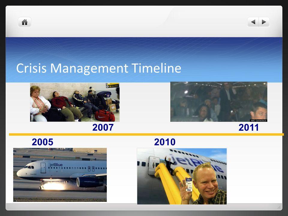 2005 2007 2010 2011 Crisis Management Timeline