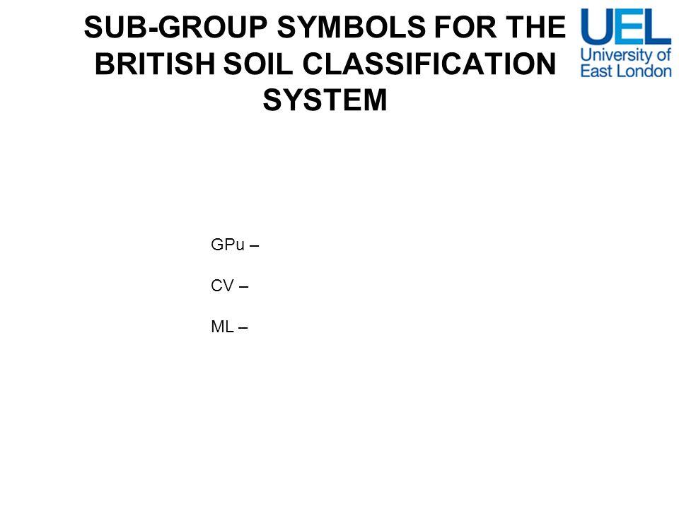 SUB-GROUP SYMBOLS FOR THE BRITISH SOIL CLASSIFICATION SYSTEM GPu – uniformly graded GRAVEL CV – very high plasticity CLAY ML – low plasticity SILT