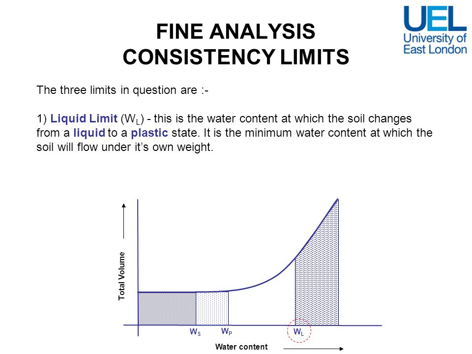 FINE ANALYSIS CONSISTENCY LIMITS The three limits in question are :- 1) Liquid Limit (W L ) - this is the water content at which the soil changes from