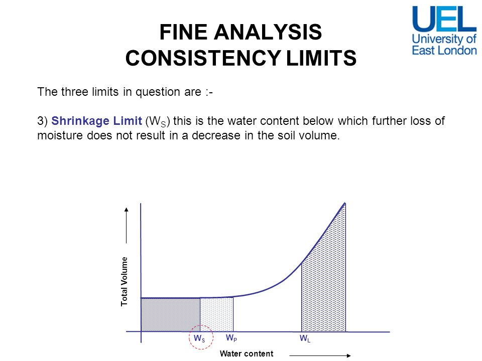 FINE ANALYSIS CONSISTENCY LIMITS The three limits in question are :- 3) Shrinkage Limit (W S ) this is the water content below which further loss of m