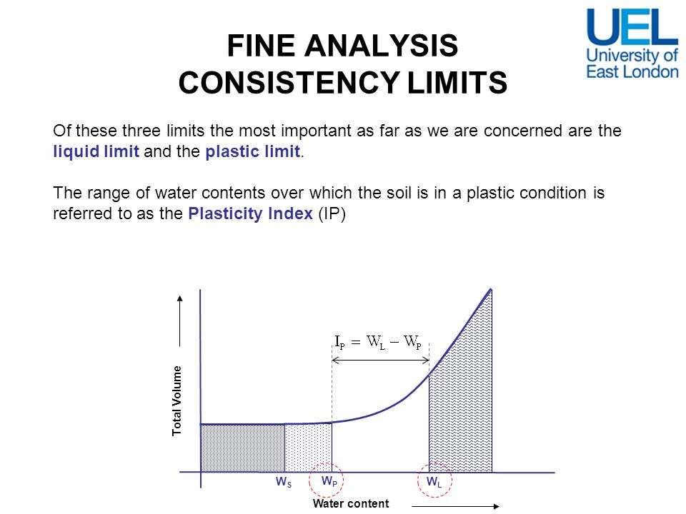 FINE ANALYSIS CONSISTENCY LIMITS Of these three limits the most important as far as we are concerned are the liquid limit and the plastic limit. The r