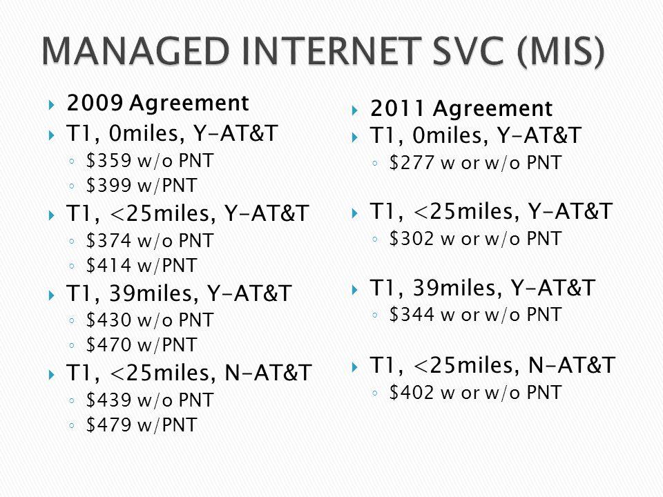 2009 Agreement T1, 0miles, Y-AT&T $359 w/o PNT $399 w/PNT T1, <25miles, Y-AT&T $374 w/o PNT $414 w/PNT T1, 39miles, Y-AT&T $430 w/o PNT $470 w/PNT T1,