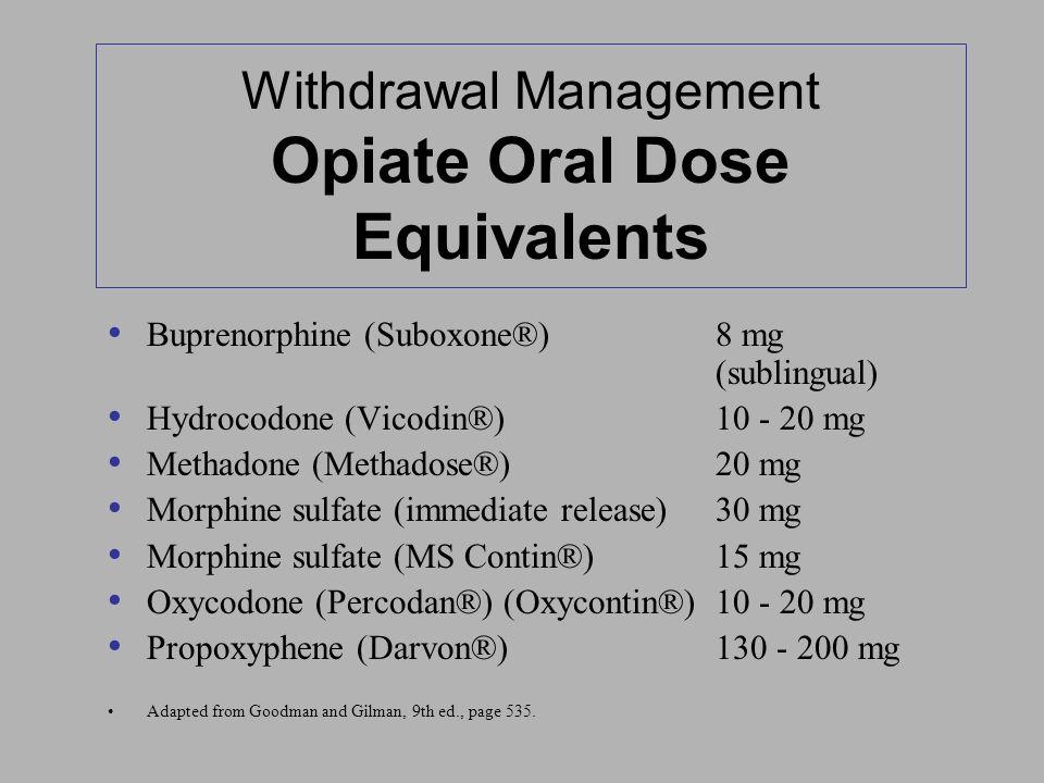 Withdrawal Management Opiate Oral Dose Equivalents Buprenorphine (Suboxone®)8 mg (sublingual) Hydrocodone (Vicodin®)10 - 20 mg Methadone (Methadose®)2