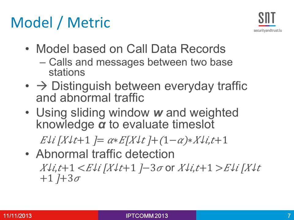 Model / Metric IPTCOMM 201311/11/20137