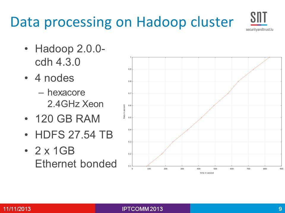 Data processing on Hadoop cluster Hadoop 2.0.0- cdh 4.3.0 4 nodes –hexacore 2.4GHz Xeon 120 GB RAM HDFS 27.54 TB 2 x 1GB Ethernet bonded IPTCOMM 201311/11/20139