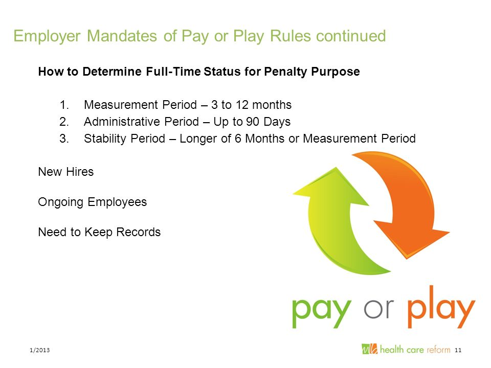 Employer Mandates of Pay or Play Rules continued How to Determine Full-Time Status for Penalty Purpose 1.