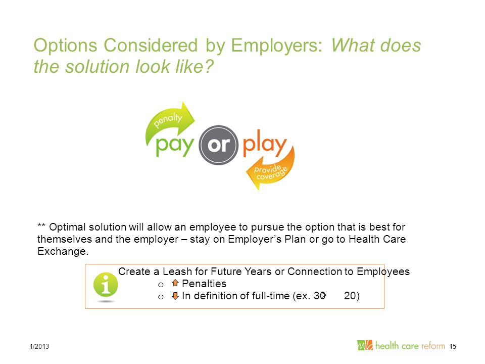 Options Considered by Employers: What does the solution look like.