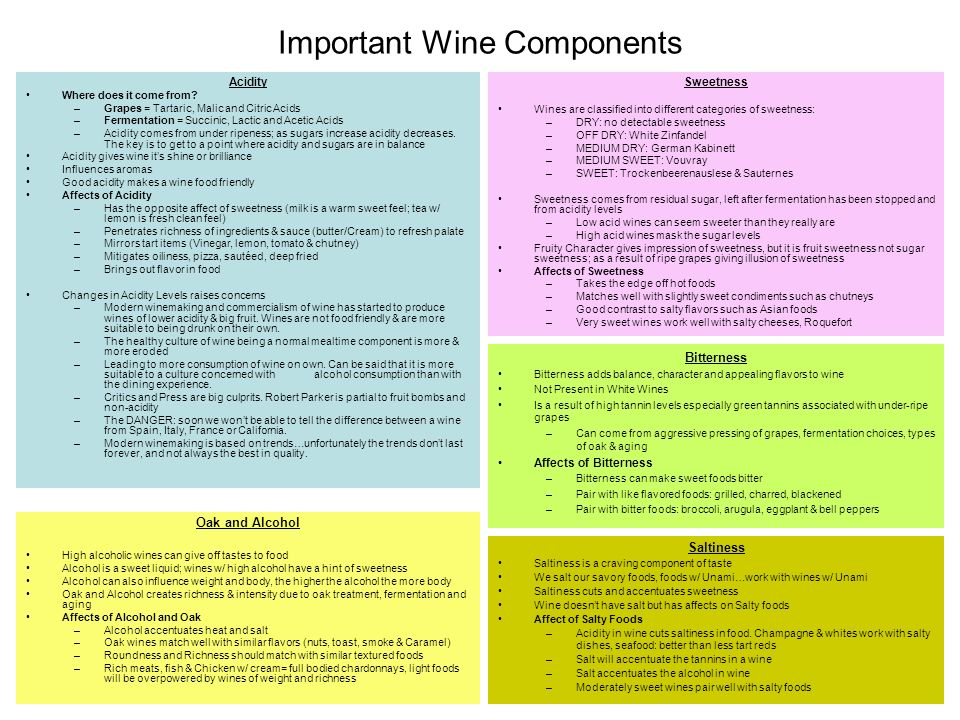 Important Wine Components Acidity Where does it come from? –Grapes = Tartaric, Malic and Citric Acids –Fermentation = Succinic, Lactic and Acetic Acid