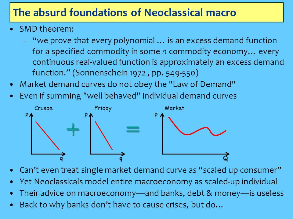 The absurd foundations of Neoclassical macro SMD theorem: –we prove that every polynomial … is an excess demand function for a specified commodity in some n commodity economy… every continuous real-valued function is approximately an excess demand function.