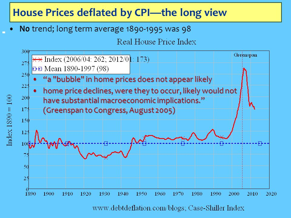 House Prices deflated by CPIthe long view N0 trend; long term average 1890-1995 was 98 a bubble in home prices does not appear likely homehome price declines, were they to occur, likely would not have substantial macroeconomic implications.