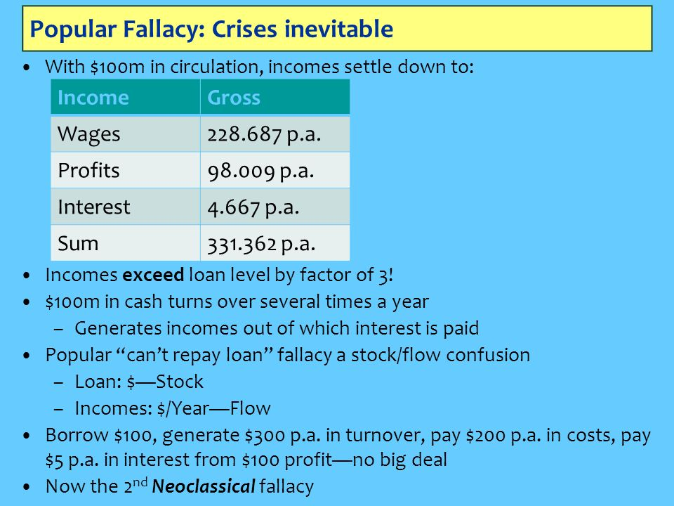 Popular Fallacy: Crises inevitable With $100m in circulation, incomes settle down to: IncomeGross Wages228.687 p.a.