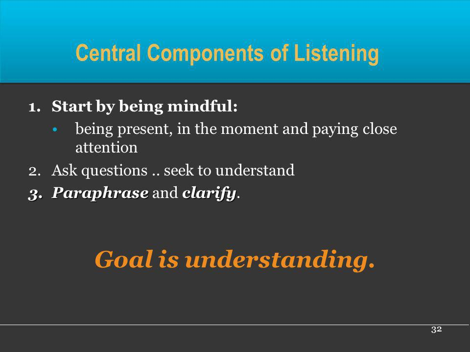 32 Central Components of Listening 1.Start by being mindful: being present, in the moment and paying close attention 2.Ask questions.. seek to underst