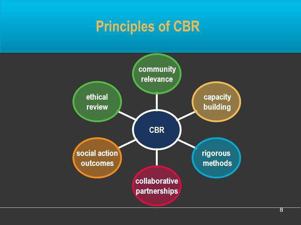 8 Principles of CBR CBR community relevance capacity building rigorous methods collaborative partnerships social action outcomes ethical review