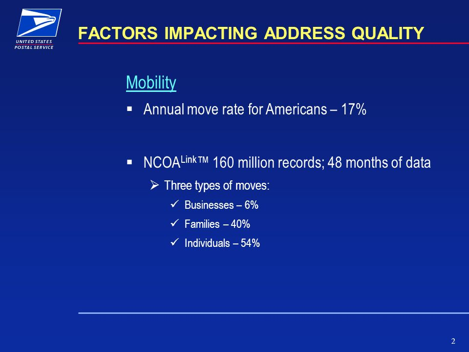 2 FACTORS IMPACTING ADDRESS QUALITY Mobility Annual move rate for Americans – 17% NCOA Link 160 million records; 48 months of data Three types of moves: Businesses – 6% Families – 40% Individuals – 54%