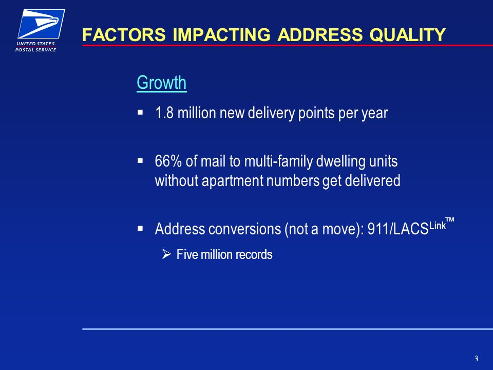 3 FACTORS IMPACTING ADDRESS QUALITY Growth 1.8 million new delivery points per year 66% of mail to multi-family dwelling units without apartment numbe