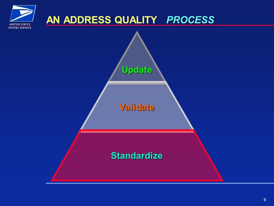 6 PROCESS AN ADDRESS QUALITY PROCESSUpdateValidate Standardize