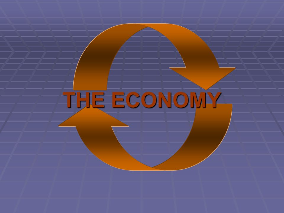 RHETORICAL ECONOMIC CYCLE r - Interest rates In - inflationY - Natl Income w - Wages Un - Unemployment