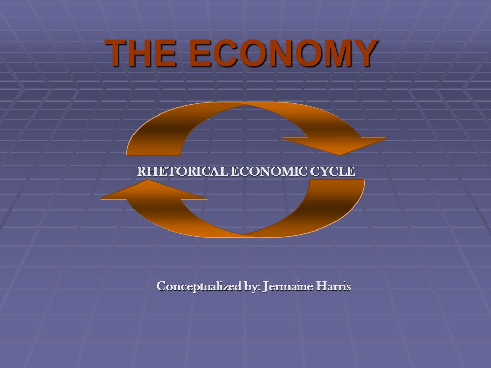 RHETORICAL ECONOMIC CYCLE Un - Unemployment In - InflationY - Natl Income w - Wages r - Interest rates In - inflationY - Natl Income w - Wages Un - Unemployment r - Interest rates