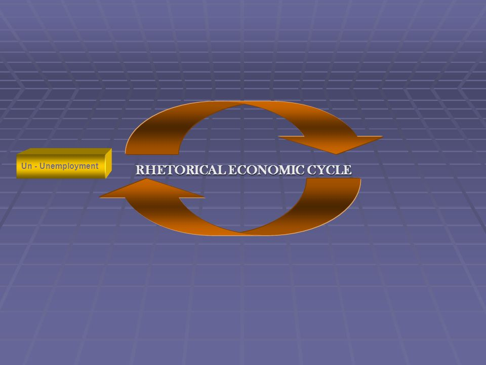 RHETORICAL ECONOMIC CYCLE Un - Unemployment