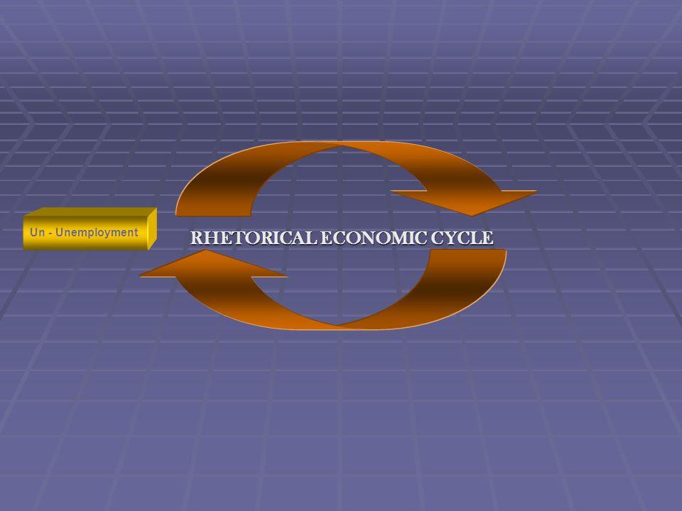 Teeter Tauter Inflation vs. Unemployment Inflation Unemployment