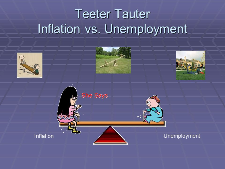 Teeter Tauter Inflation vs. Unemployment Inflation Unemployment