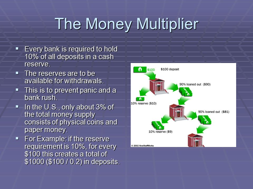 The Money Multiplier Every bank is required to hold 10% of all deposits in a cash reserve. Every bank is required to hold 10% of all deposits in a cas