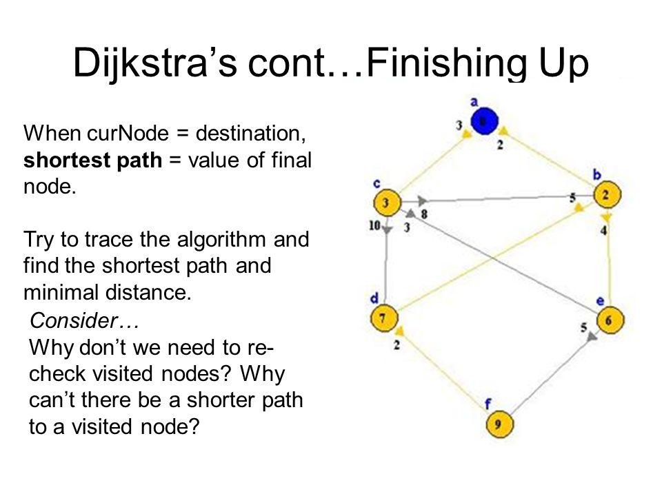 3 2 Dijkstras cont…Finishing Up When curNode = destination, shortest path = value of final node.