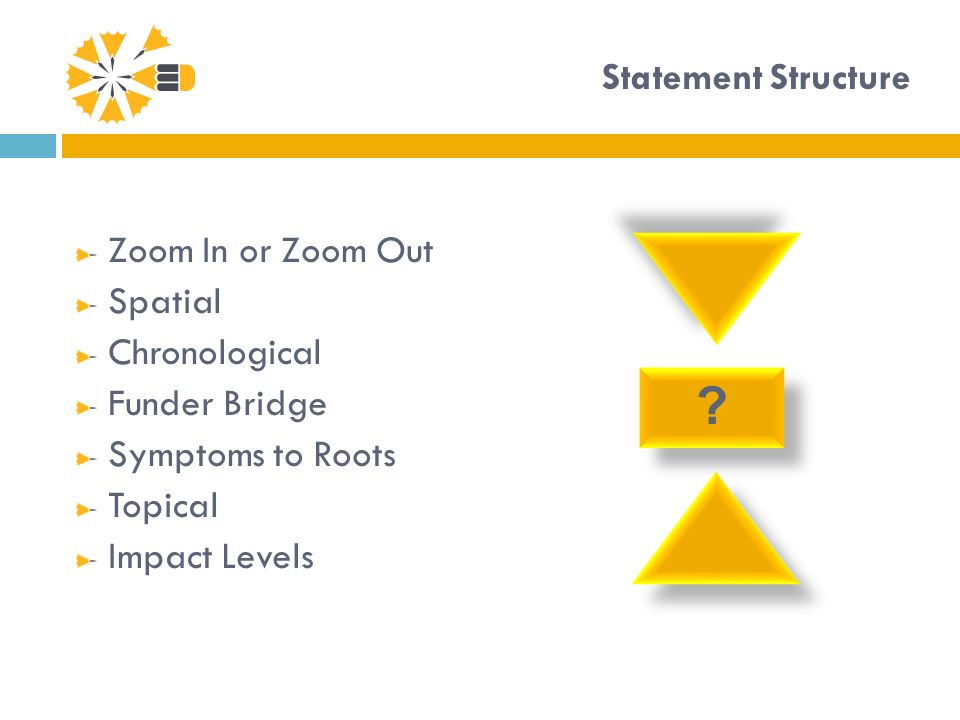 Statement Structure Zoom In or Zoom Out Spatial Chronological Funder Bridge Symptoms to Roots Topical Impact Levels ?