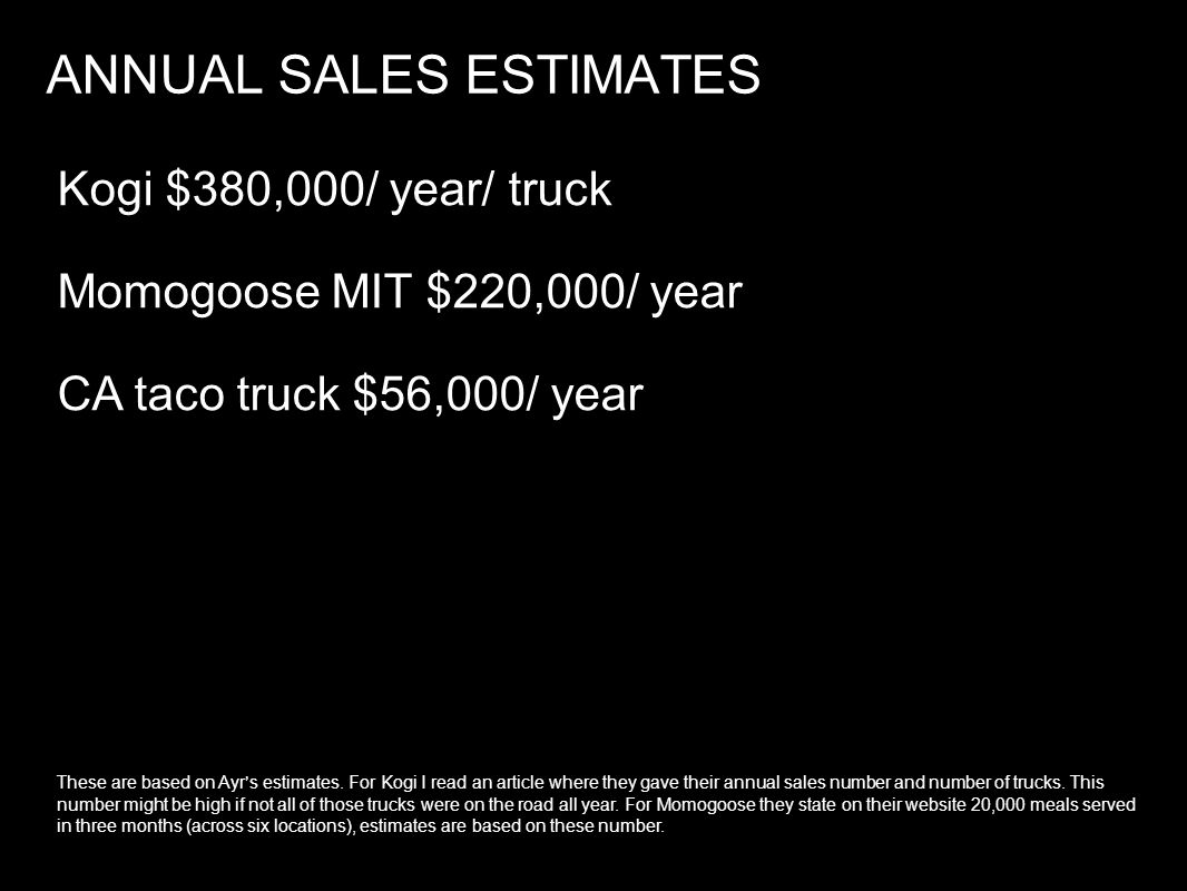 BASIC PROFIT AND LOSS $% salesnotes sales$100,0004 cust /10 min @$7, 10 mos Cost of food$38,00038%20-30% higher than restaurant Cost of packaging$6,0006%Slightly higher than restaurant Gross profit$56,00056% Labor$40,00040%10-30% higher than restaurant Utilities$8,0008%50-80% higher than restaurant Insurance$7,0007%30-50% higher than restaurant Maintenance$6,0006%Slightly higher than restaurant Rent$10,00010%Can be lower than restaurant Other$3,0003%Administrative stuff, can be higher EBITDA-$18,000Red is not a good color here