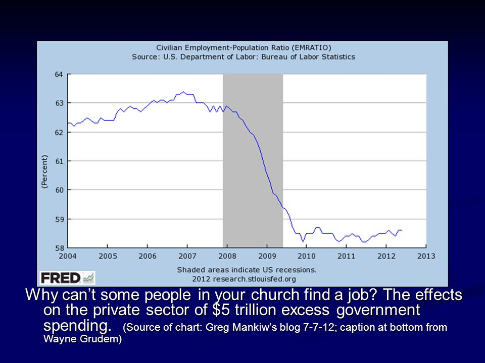 Why cant some people in your church find a job.