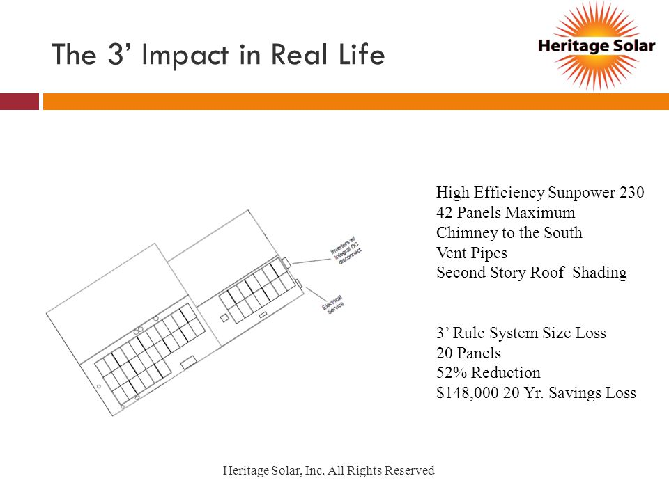 The 3 Impact in Real Life Heritage Solar, Inc. All Rights Reserved High Efficiency Sunpower 230 42 Panels Maximum Chimney to the South Vent Pipes Seco