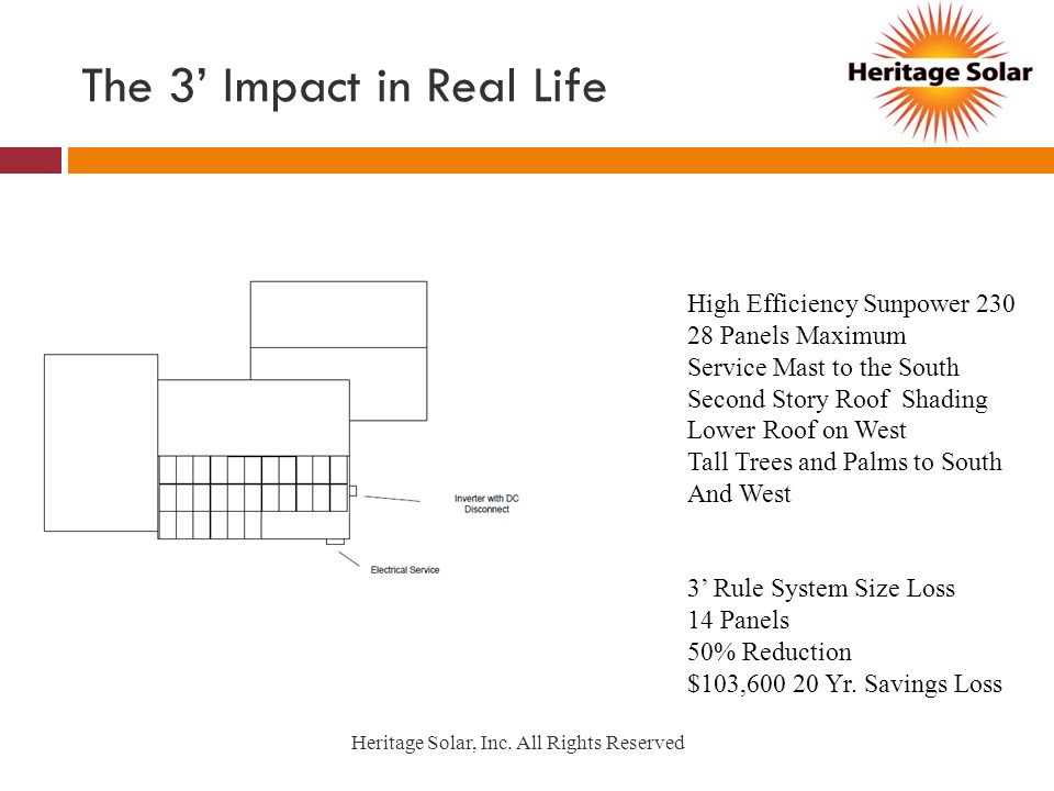 The 3 Impact in Real Life Heritage Solar, Inc. All Rights Reserved High Efficiency Sunpower 230 28 Panels Maximum Service Mast to the South Second Sto