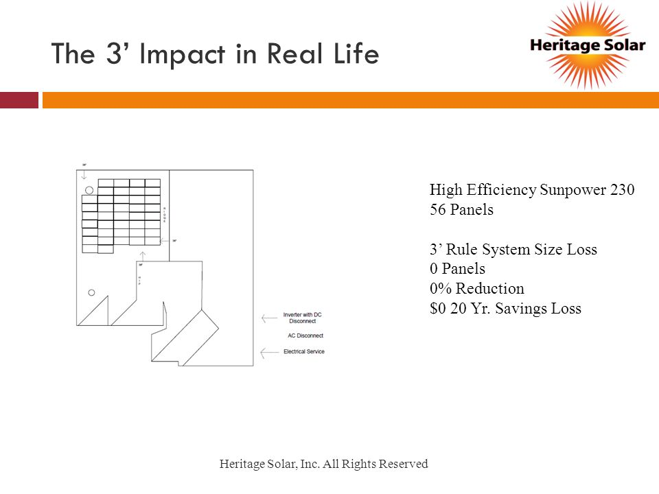 The 3 Impact in Real Life Heritage Solar, Inc. All Rights Reserved High Efficiency Sunpower 230 56 Panels 3 Rule System Size Loss 0 Panels 0% Reductio