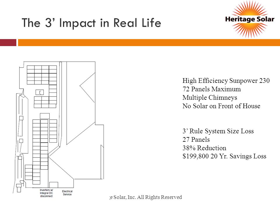 The 3 Impact in Real Life Heritage Solar, Inc. All Rights Reserved High Efficiency Sunpower 230 72 Panels Maximum Multiple Chimneys No Solar on Front