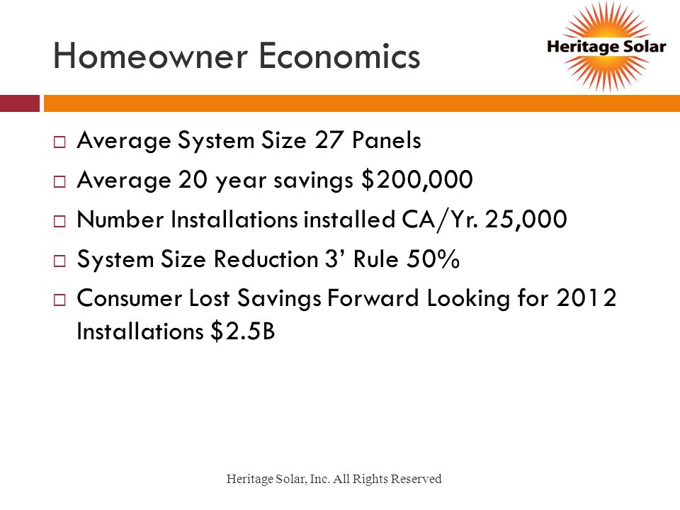 Homeowner Economics Heritage Solar, Inc. All Rights Reserved Average System Size 27 Panels Average 20 year savings $200,000 Number Installations insta