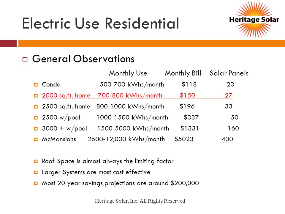 Electric Use Residential General Observations Monthly Use Monthly Bill Solar Panels Condo 500-700 kWhs/month $118 23 2000 sq.ft. home 700-800 kWhs/mon