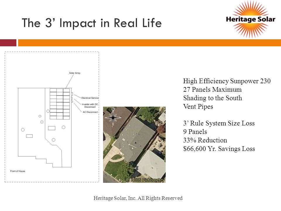 The 3 Impact in Real Life Heritage Solar, Inc. All Rights Reserved High Efficiency Sunpower 230 27 Panels Maximum Shading to the South Vent Pipes 3 Ru