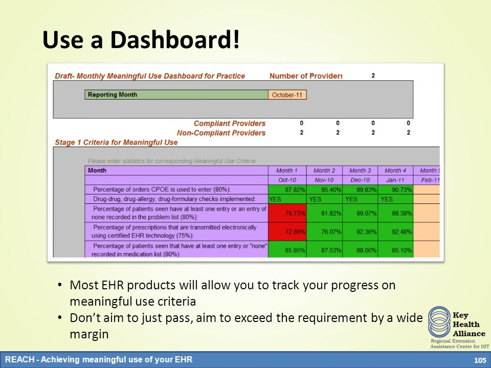 REACH - Achieving meaningful use of your EHR Use a Dashboard! Most EHR products will allow you to track your progress on meaningful use criteria Dont