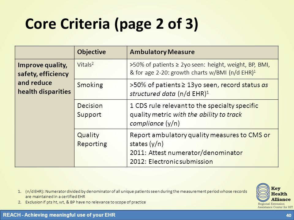 REACH - Achieving meaningful use of your EHR 40 Core Criteria (page 2 of 3) ObjectiveAmbulatory Measure Improve quality, safety, efficiency and reduce