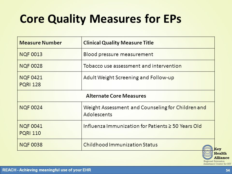 REACH - Achieving meaningful use of your EHR Core Quality Measures for EPs Measure NumberClinical Quality Measure Title NQF 0013Blood pressure measure