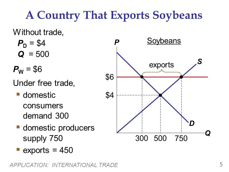 APPLICATION: INTERNATIONAL TRADE 15 $30 Analysis of a Tariff on Cotton Shirts Free trade CS = A + B + C + D + E + F PS = G Total surplus = A + B + C + D + E + F + G Tariff CS = A + B PS = C + G Revenue = E Total surplus = A + B + C + E + G P Q D S $20 25 Cotton shirts 40 A B D E G F C 70 80 deadweight loss = D + F