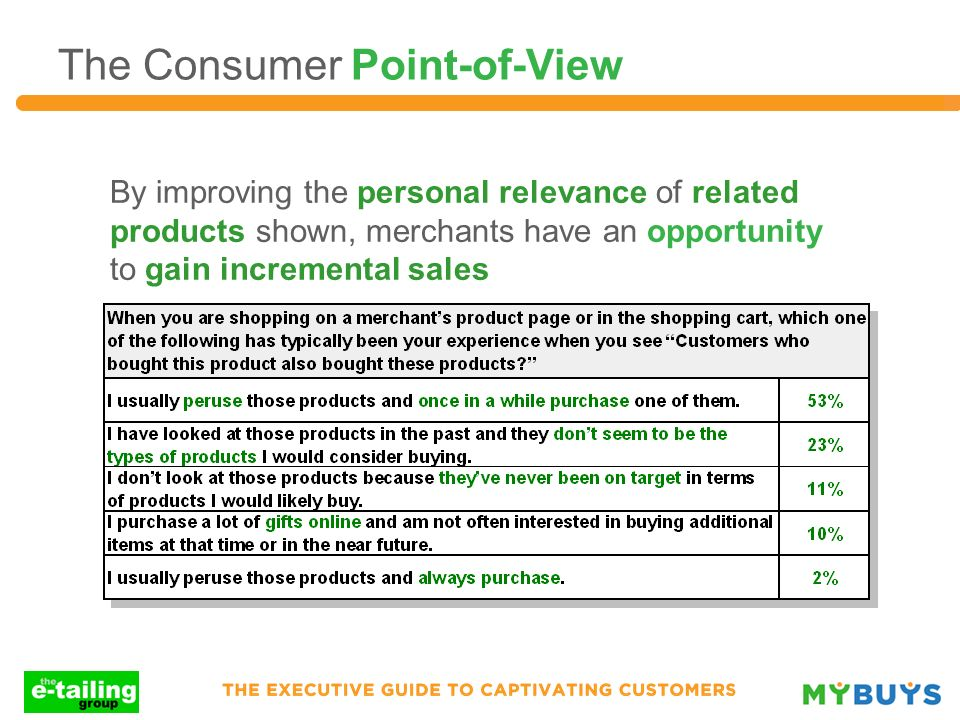 By improving the personal relevance of related products shown, merchants have an opportunity to gain incremental sales The Consumer Point-of-View