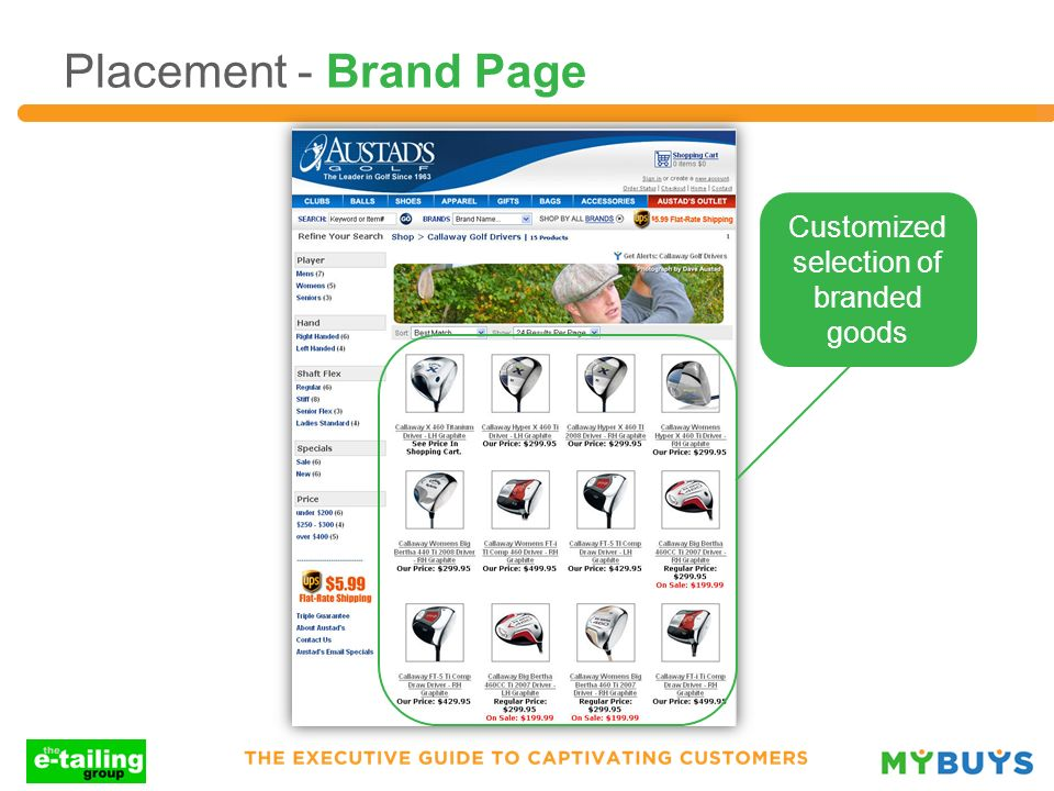 Placement - Brand Page Customized selection of branded goods