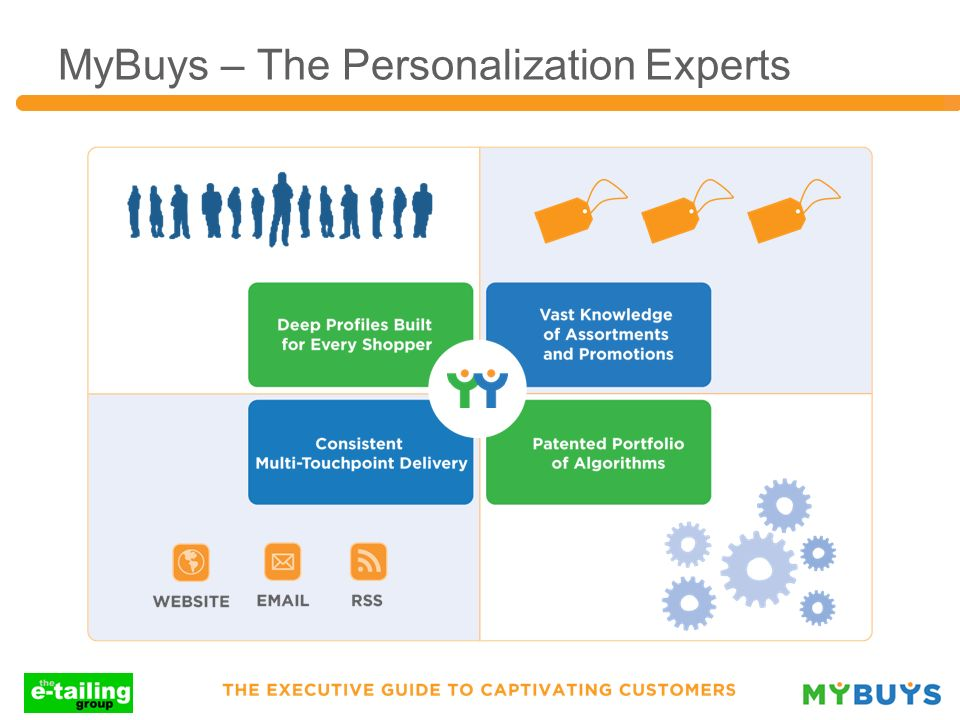 MyBuys – The Personalization Experts